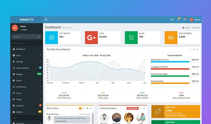 jquery admin panel template free download - 70 best free responsive html5 bootstrap admin dashboard