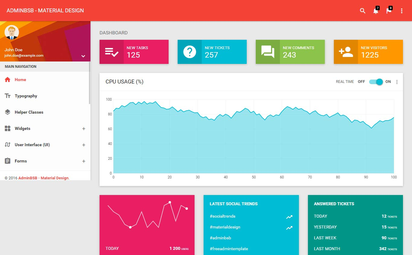 Material Design Dashboard