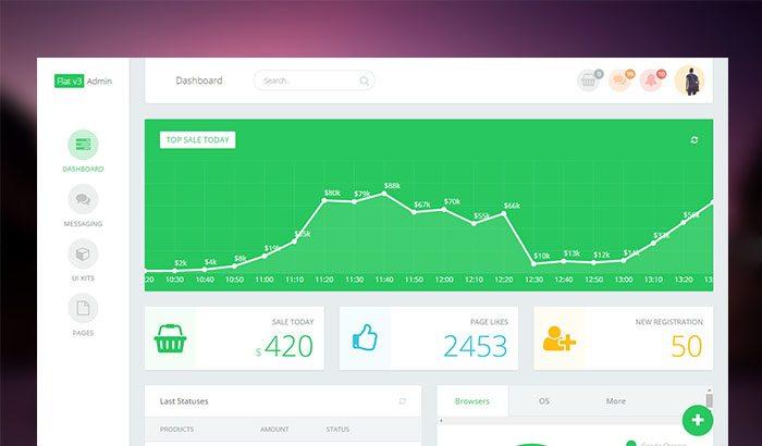 Flat v3 Admin Dashboard
