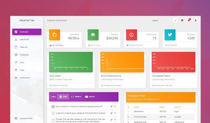 Material Admin Dashboard