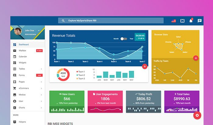 Materialize Dashboard Template