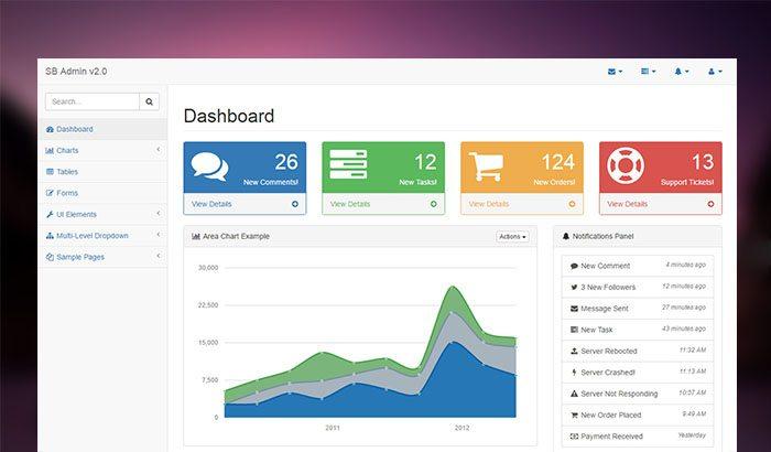 SB Admin dashboard