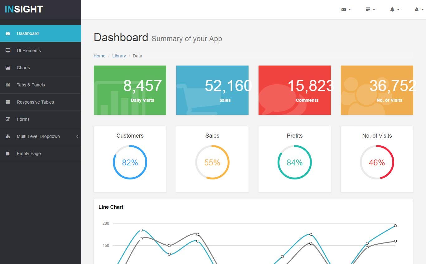 Insight Bootstrap html5 Dashboard