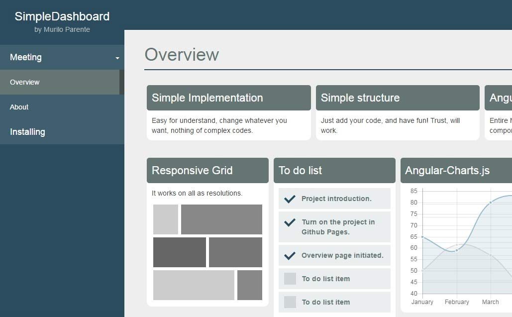 70 best free responsive html5 bootstrap admin dashboard for Simple admin html template
