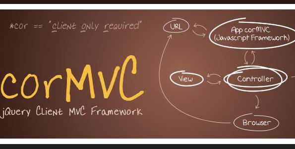 CorMVC Best PHP Framework