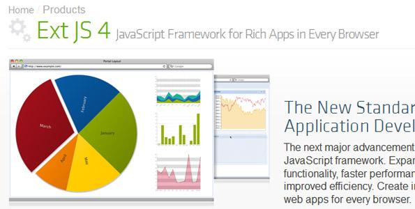 ExtJS Best PHP Framework