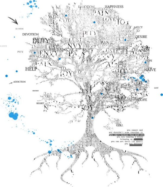 Tree Art Text Art and Typography